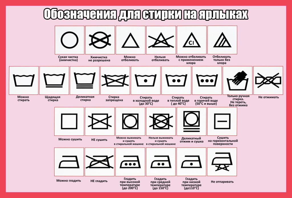 Обозначения для стирки на ярлыках одежды