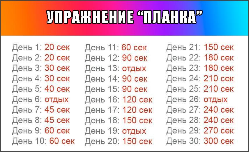 Таблица - как выполнять планку